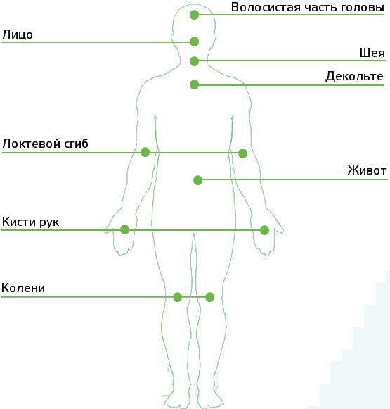 plasmolatsiooni liigeste ravis