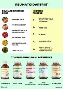 liigeste ravi vitaine