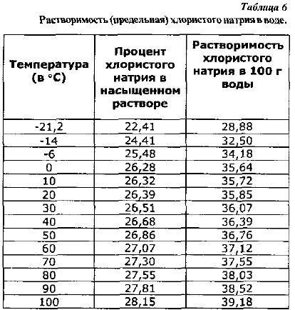 liigeste ravi slavyanskis haiget liigesed peatuvad kingad