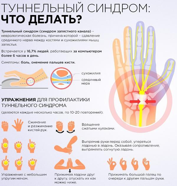 hoidke pohjuse ja ravi sormeotste liigeseid