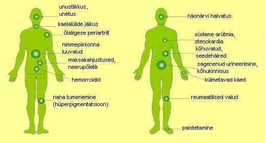 tsustiidi valu liigestes mis on liigeste ohtlik artriit