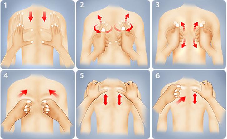 kuidas ja kuidas ravida valu ravis voikovskaya liigeste ravi