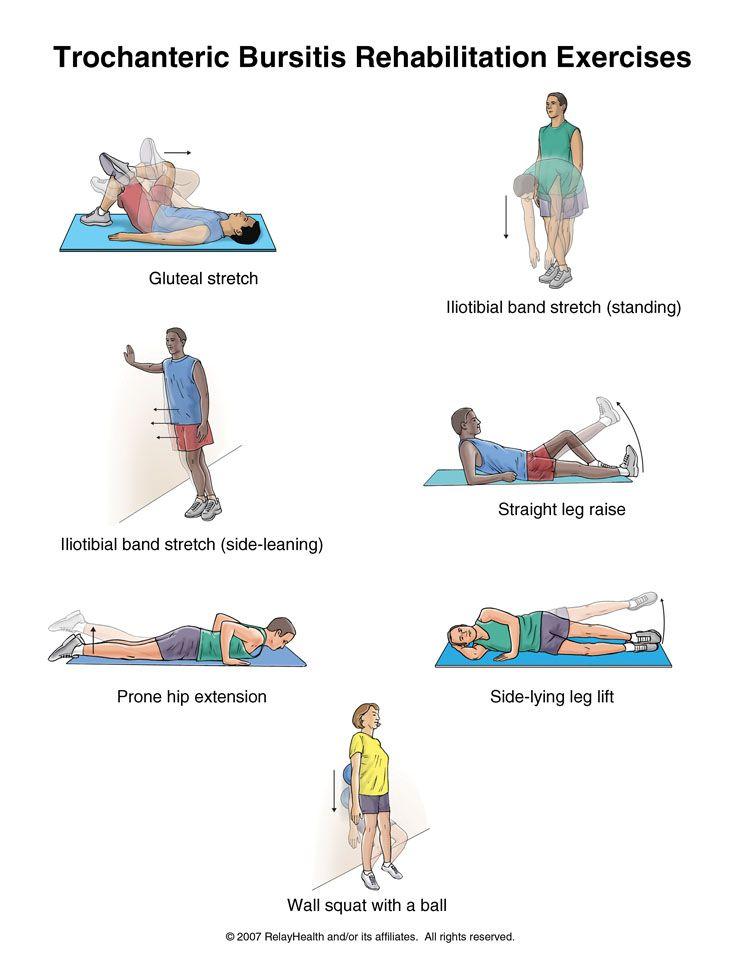 valu puusaliigese mida teha kuidas ravida